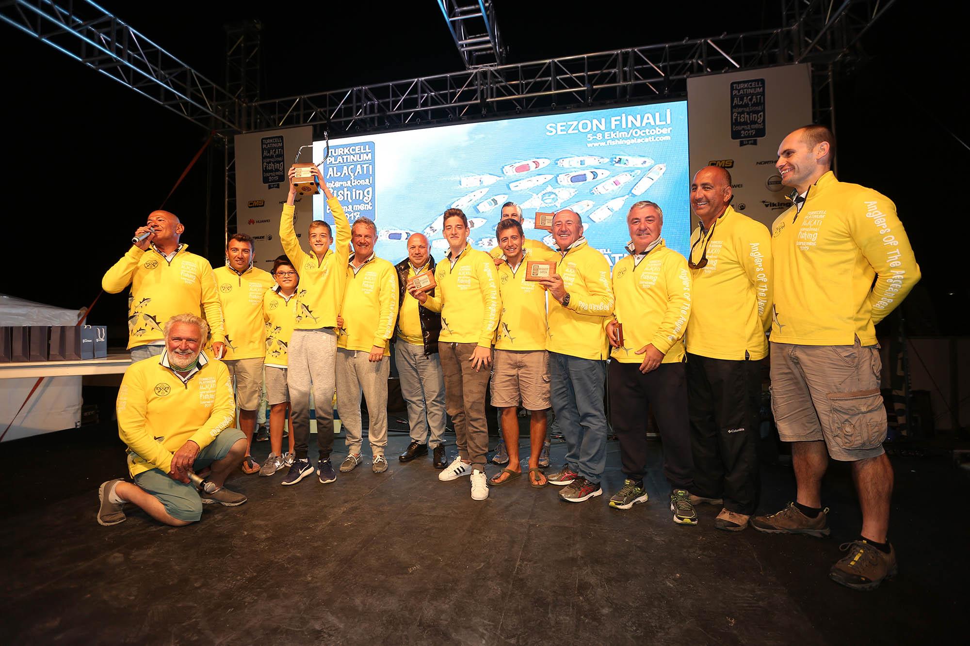 AIFT 2017 Biggest Catch